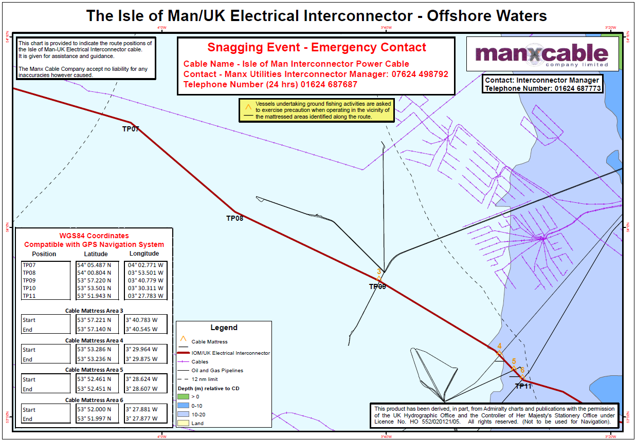 Isle of Man Interconnector Cable - AWJ Marine