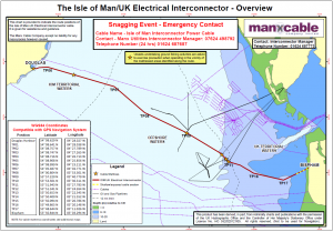 The Isle of Man Interconnector Cable Route